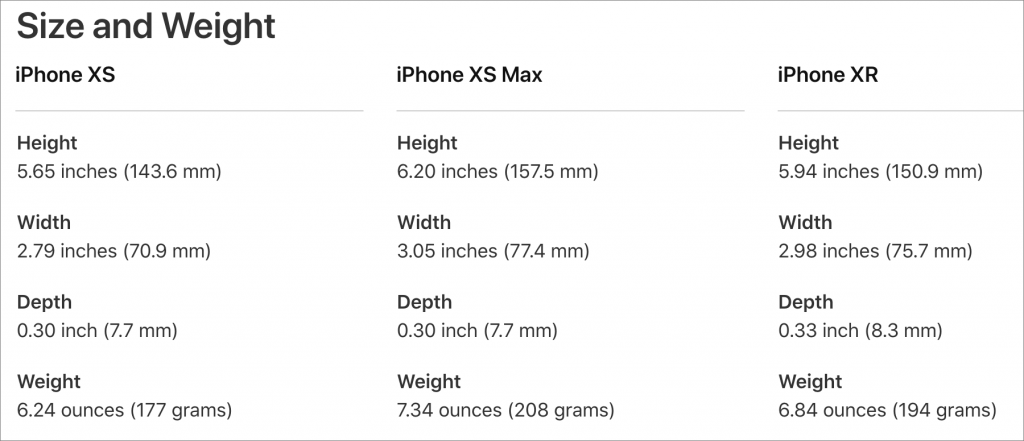 2018 iPhones dimensions 1024x441